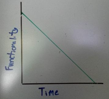 agile_release_burndown_chart