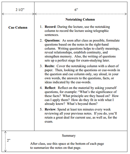 My Modified Cornell Note-taking System - Tom Sylvester