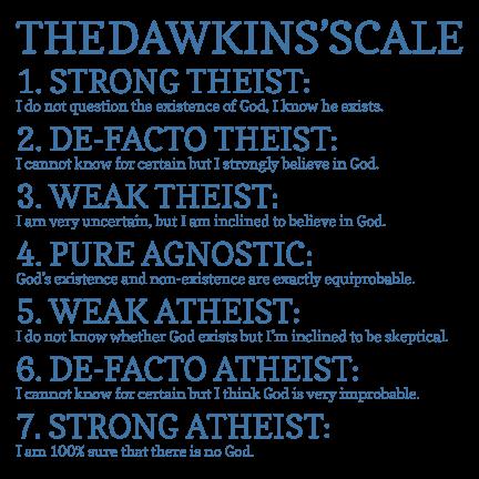 dawkins_scale