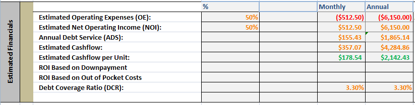 estimation_sheet_estimated_financials