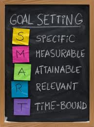 goal_setting real estate