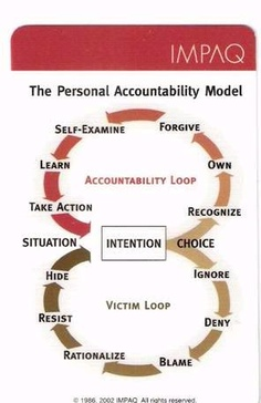 The Personable Accountability Model